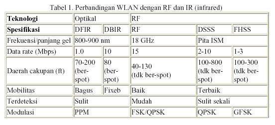 sejarah-wlan-2